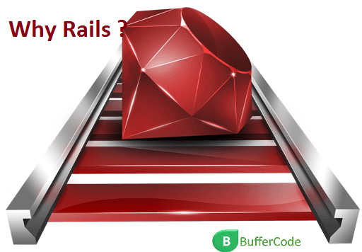 Why Rails ? An Introduction to my favorite framework